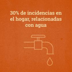 Teaser Incidencias del hogar relacionadas con el agua