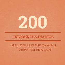 Teaser Número de incidentes diarios