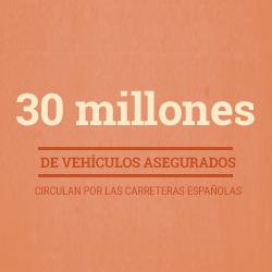 Teaser Número de vehículos asegurados