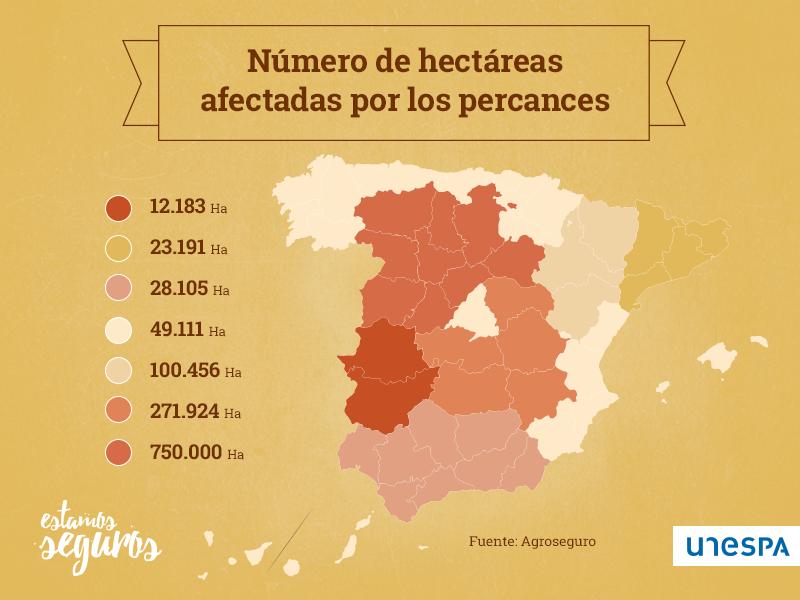 Número de hectáreas afectadas por los percances