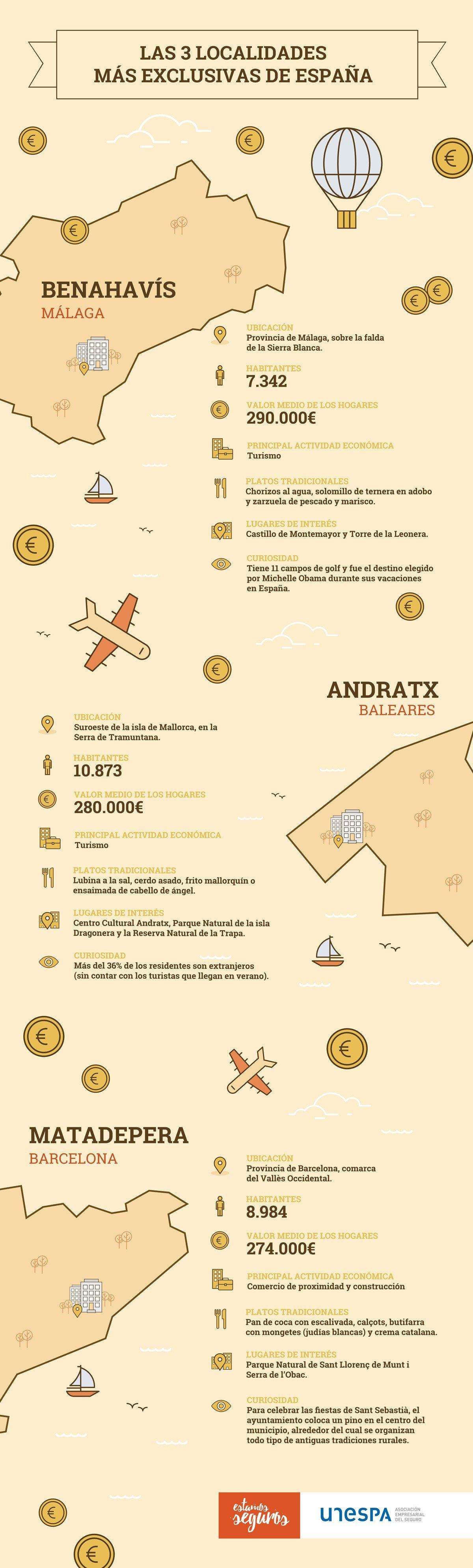 Las tres localidades más exclusivas de España