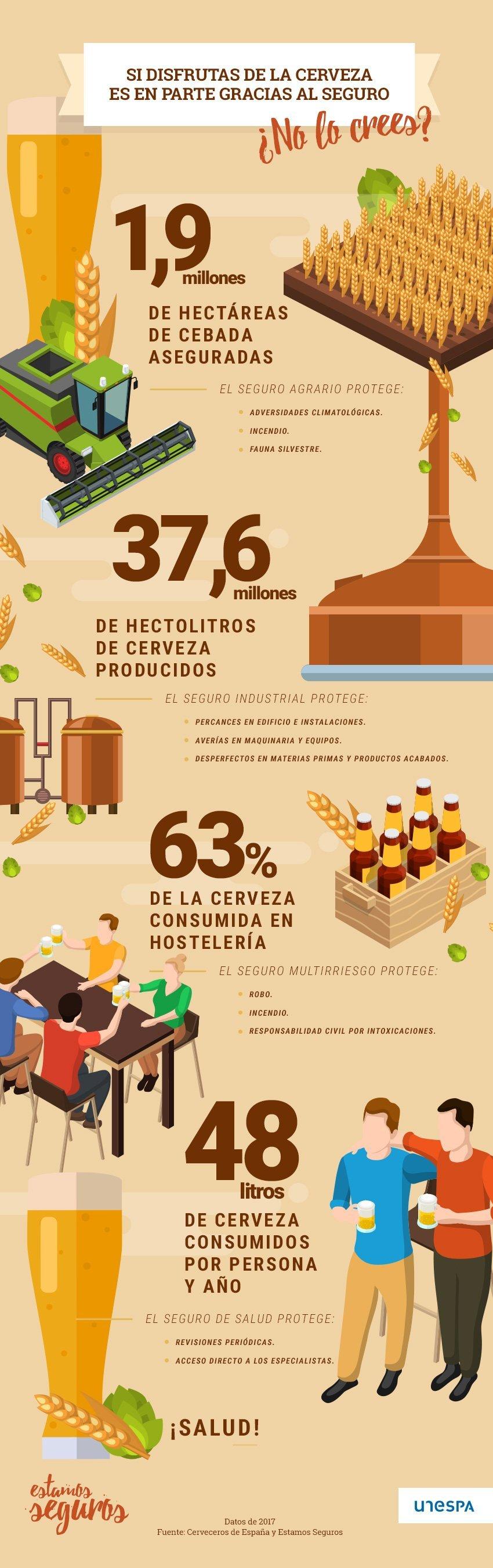 Cerveza segura