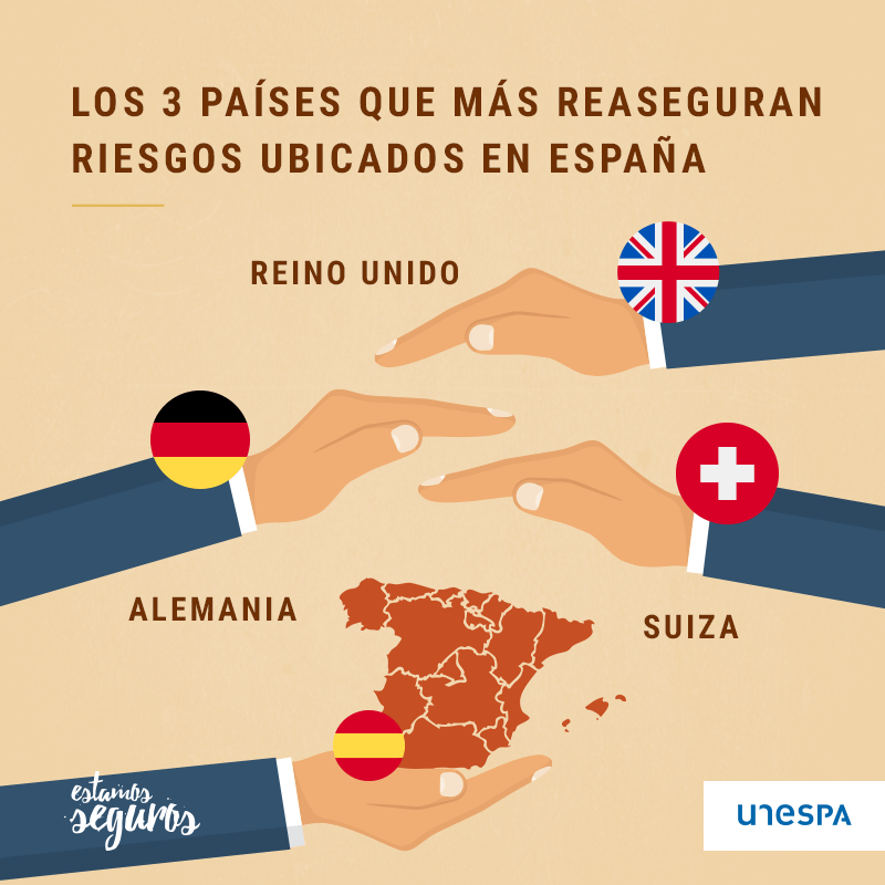 Países que más reaseguran riesgo español
