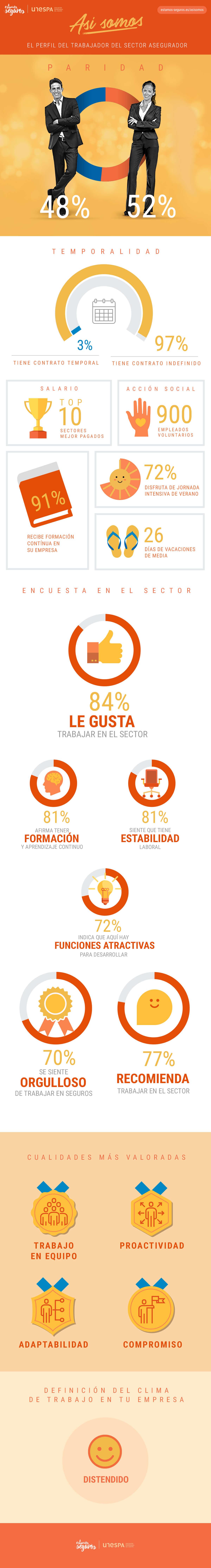 Infografia_ Así Somos
