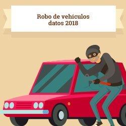 Robo de vehículos 2018