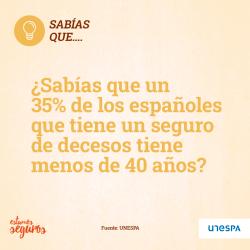 Los españoles que tienen un seguro de decesos son menores de 40 años